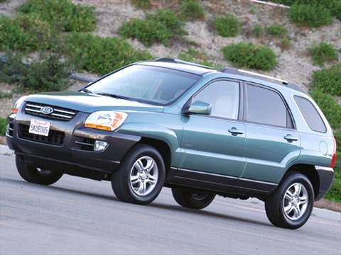 Junk 2006 Kia Sportage in Dallas